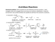 Acid Base solutions
