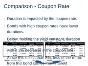 Comparison - Coupon Rate
