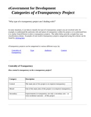 Categories of eTransparency Project