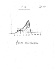 PRELIM-II-GRADE_DISTRIBUTION_09_602