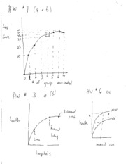 Hw _1 solutions 2010 graphs