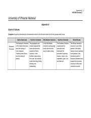 clash of cultures worksheet