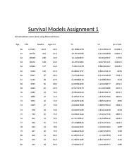Survival_Models_Assignment_2[1].docx