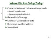 Slides for Characterization of Unknown Compounds