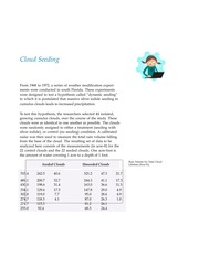 HW 7 - Cloud Seeding