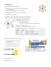 Chapter 2 - Basic Chemistry Notes