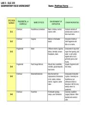 LAB 03 - Sedimentary Rocks Worksheet