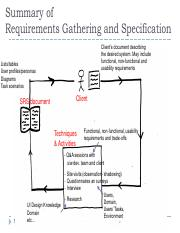 Lecture17_Summary_of_Requirements_Gathering_and_Specification
