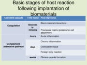 Biomaterials Lecture 4&5 Host Response to Implants