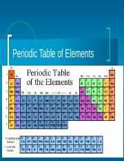 6 periodic_table.ppt