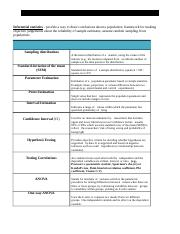 NURS 5052-6052N-13 Week 9 Discussion Initial Post Group Study Guide (1).docx