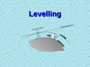 Fly Levelling Procedure
