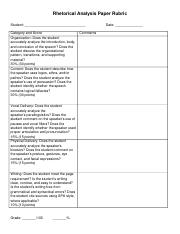 SPC 2608 Rhetorical Analysis Paper Rubric.docx