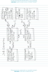 JB Enterprises REA Class Diagram Fall 2011