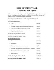 Smithville Chapter 6 Check Figures JE ONLY.docx
