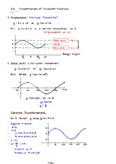 Transformations of Sinusoidal Functions