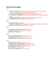 macbeth chronology.docx