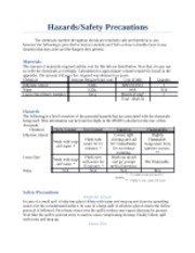 Project Safety Report - Heat Exchange