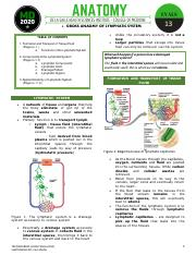 2. Gross Anatomy of Lymphatic System.pdf