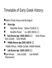 OVERVIEW+of+Greek+History+until+Philip