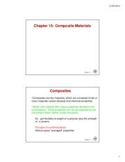 Chapter-11 composites