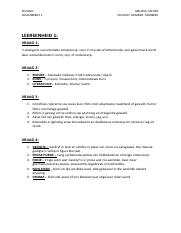 AFK2601 ASSIGNMENT 1.pdf