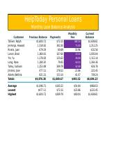 Lab 2 HelpToday Personal Loans Report.xlsx