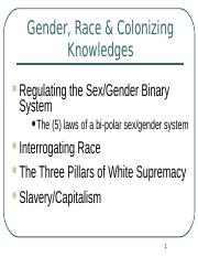 Week 5 - Gender, Race & Colonizing Knowledges Oct 11 2017 BB.ppt