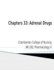 Unit2 Adrenal  drugs