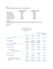 financial information for blevins inc is presented below E15-1 financial information for blevins inc is presented below december 31, 2009 december 31, 2009 current - answered by a verified financial professional.