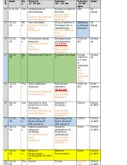 Final Schedule Dermatology  Sessions venue.docx
