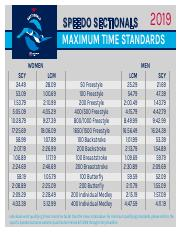 2019-speedo-sectionals-time-standards.pdf