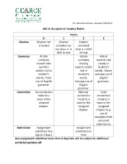 Grading Rubric - Article Assignment