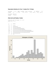 Descriptive Statistics for Test 1