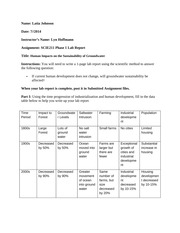 SCIE211_Lab1_worksheet