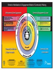 COMMUNITY POLICING WHEEL-2