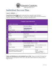 Individual Success Plan Student Document DNP805.docx