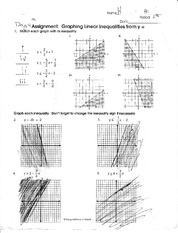 Homework on graphing linear inqualities