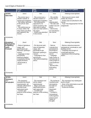 article evaluation rubric
