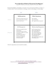 four_quadrant_model.pdf