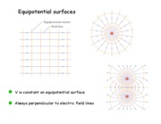 equipotential