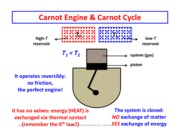 Carnot Engine Carnot Cycle Part 1