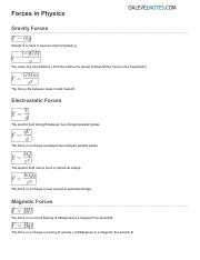 A Level Physics Formulae Sheet 5.pdf