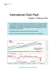 Int Chart Pack 101.02.2004