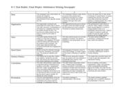 reflective essay ewrt 211
