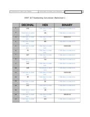 Number Conversion Worksheet 1.docx