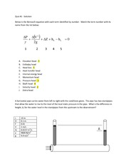 Quiz 1 Solution on Applied Fluid Mechanics and Thermodynamics