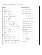 Abbreviated Table of Integrals and Trigonometric Identities.pdf
