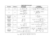 Some formula you may need for Test-2