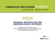 FII-India-Wave-One-Research-Report